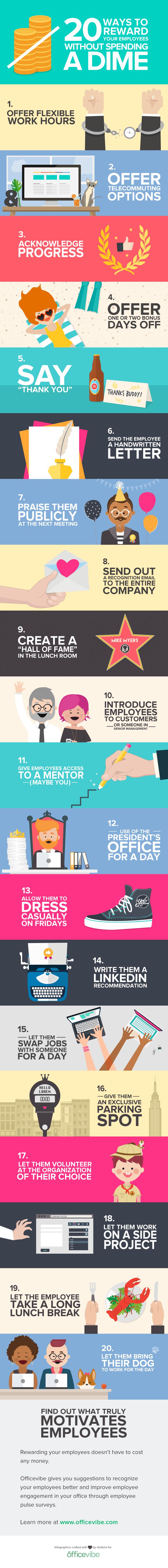 20 Cara Memotivasi Karyawan